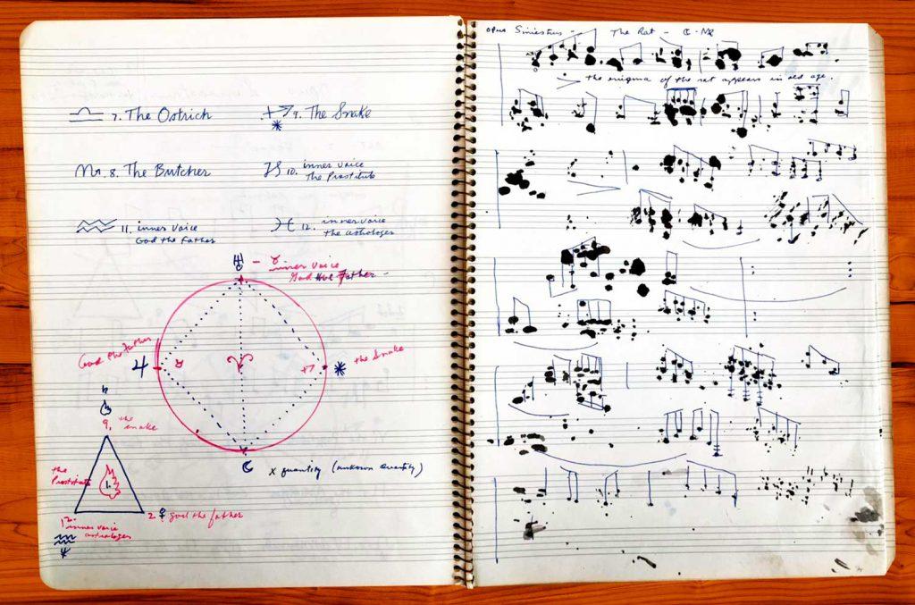 """Bocetos de Leonora para la Obra de teatro """"Opus Siniestrus"""", parte del archivo alojado en la Casa"""